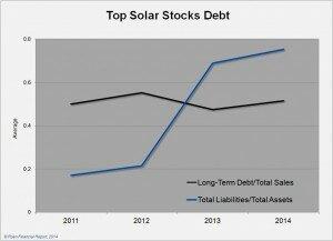 top_solar_debt_20140317