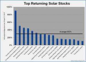 top_solar_returns_20140317